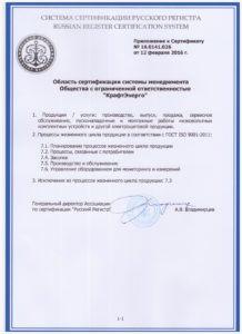 Приложение к сертификату №16.0141.026